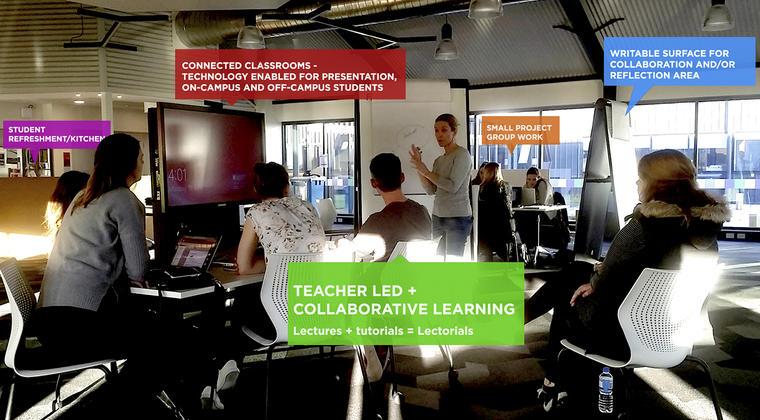 Voor een transformatie van het onderwijs zijn ook curriculuminnovatie en professionalisering nodig