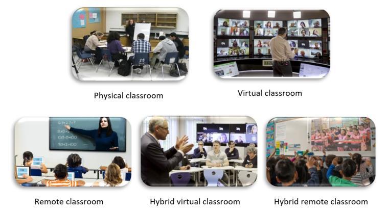 Hybrid Virtual Classroom: Synchroon fysiek en online onderwijs in één (1/2)