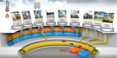 Duurzame toekomst Radboud Universiteit wordt werkelijkheid